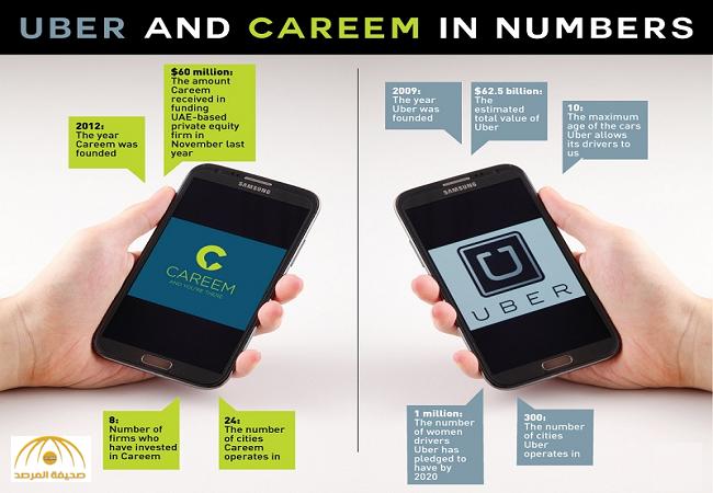 تعرف على عقوبة المقيم العامل بالمركبات الخاصة مع شركات التطبيقات  بالهواتف الذكية