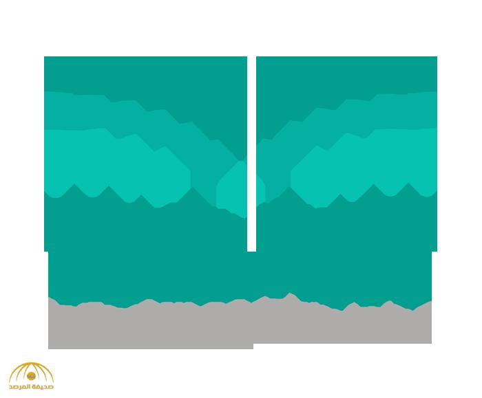 كشف تفاصيل خطة التعليم لمواجهة أزمة تقاعد 19 ألف معلم.. تتمثل في 9 خطوات!