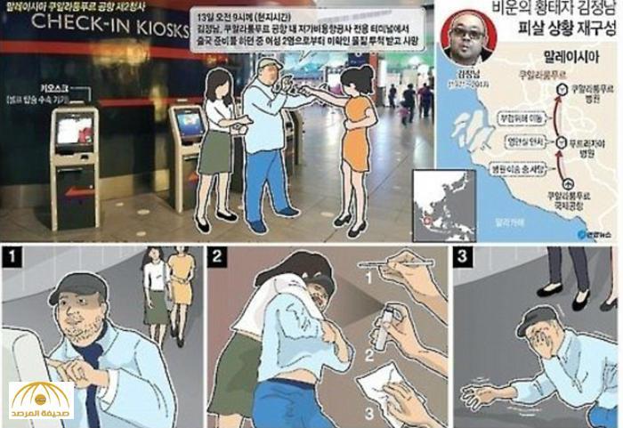 """بالصور : هكذا جرى اغتيال الأخ غير الشقيق لـ""""مجنون كوريا الشمالية"""""""
