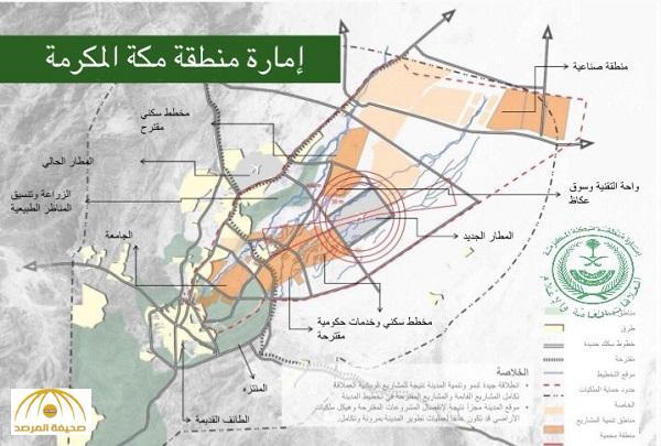 بالصور : إمارة مكة تكشف عن تفاصيل مشروع «الطائف الجديد»