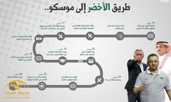 دعوة على العشاء ورحلة طويلة.. طريق المنتخب السعودي إلى مونديال روسيا 2018 محفوف بالمخاطر
