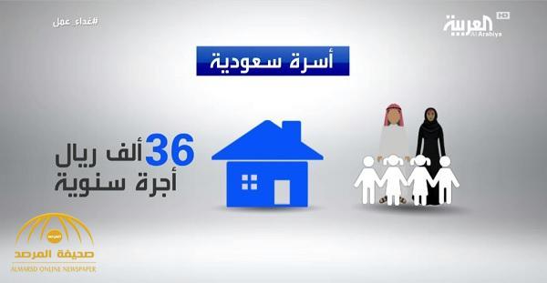 بالفيديو .. 3 بدائل لتملك مسكن في السعودية