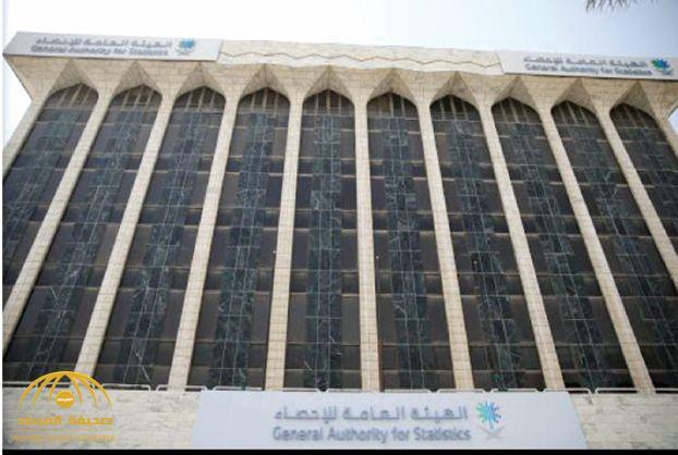 انخفاض أسعار 100 سلعة وخدمة في الأسواق السعودية.. هذه أبرزها!