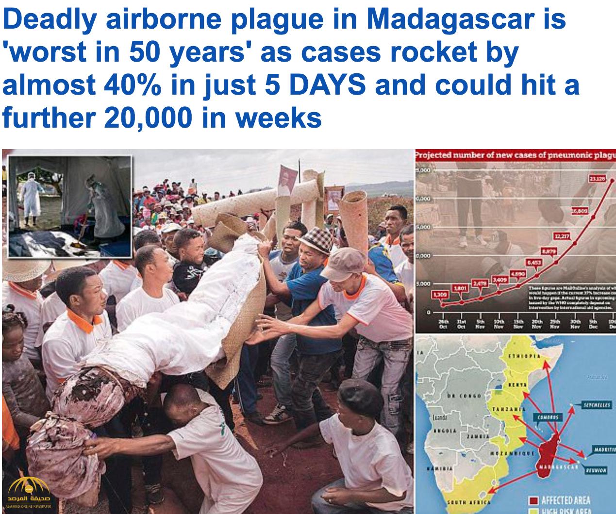 """وباء """"الطاعون"""" يعود بقوة ويتحول إلى """"كارثة"""" حقيقية في مدغشقر وتحذيرات في دول أخرى!"""