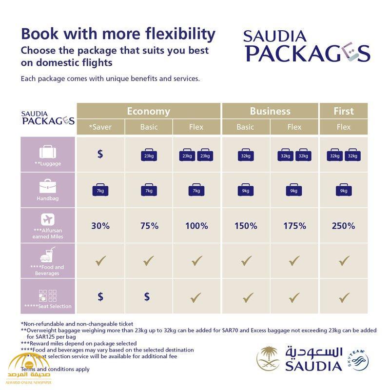 باقة أزهار طبع تختفي نظام الحقائب في الخطوط السعودية Comertinsaat Com