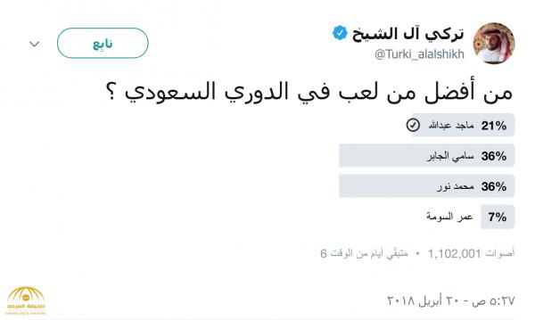 """آل الشيخ يطرح استفتاءً  حول أفضل من لعب في الدوري السعودي .. """" الجابر""""و """" نور"""" يتصدران"""