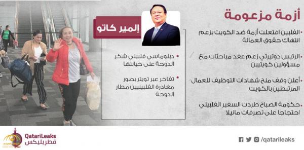 """هاشتاق """"القطرية تستفز الكويتيين"""" يصل ترند.. وهكذا تفاعل المغردون!"""