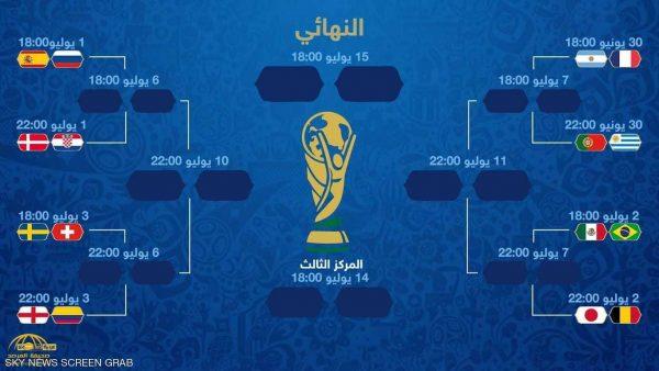 تعرف على أسماء المنتخبات المتأهلة لدور الـ16 في كأس العالم 2018 بروسيا