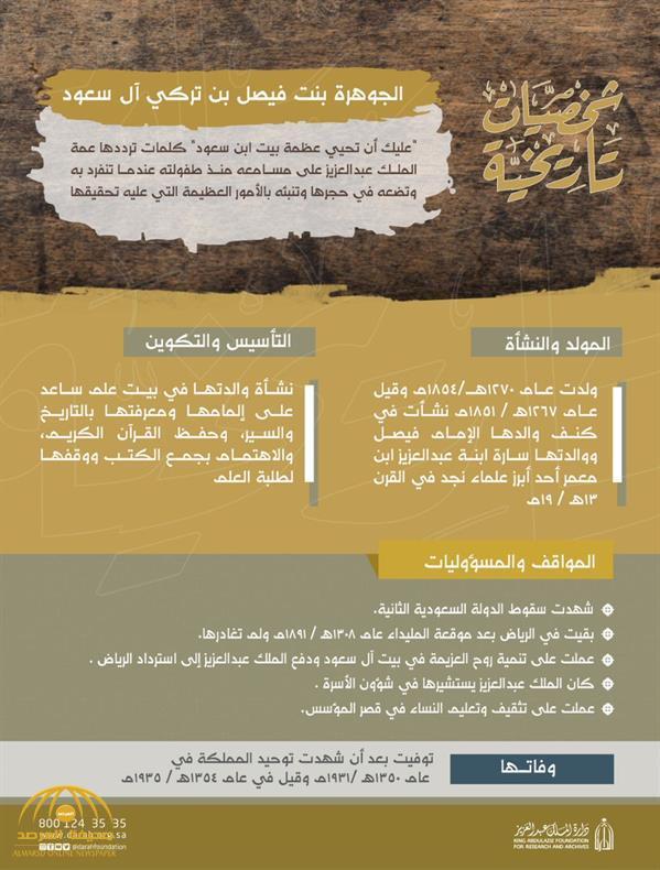 وثيقة تكشف لأول مرة عن دور الأميرة الجوهرة عمة الملك عبدالعزيز