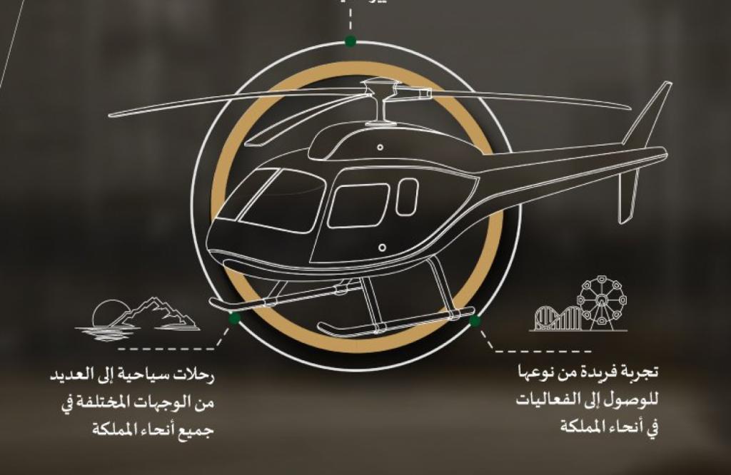 صندوق الاستثمارات العامة يعلن إطلاق أول شركة للطائرات المروحية في السعودية