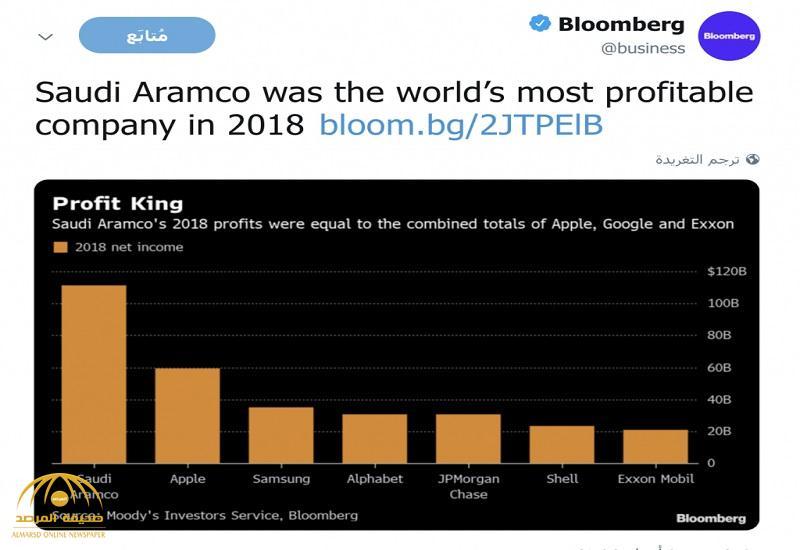 """"""" أرامكو """" تحقق أعلى شركة ربحا في العالم"""