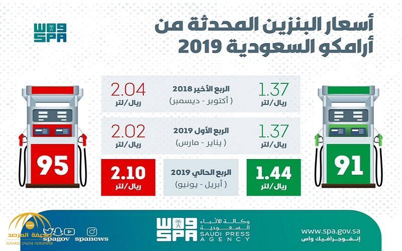 أرامكو ترفع  أسعار البنزين : 91 = 1.44 ريال لكل لتر  وبنزين 95 =  2.10 ريال