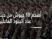 بالصور:  تعرف على  أضخم 10 جيوش في العالم بعدد الجنود الفاعلين؟ .. دولة عربية في القائمة