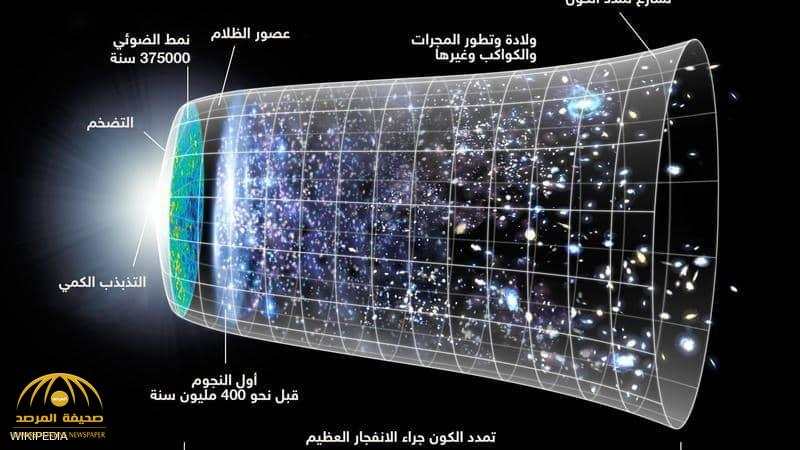"""نظرية """"التمزق العظيم"""" سيدمر الكون بما فيه … عالم فلك يحذر ويكشف موعد القيامة الكبرى ! • صحيفة المرصد"""