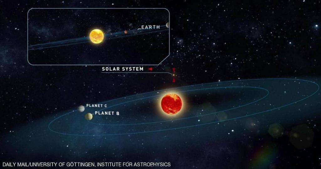 مفاجأة بشأن وجود كوكبين قريبين يشبهان الأرض!