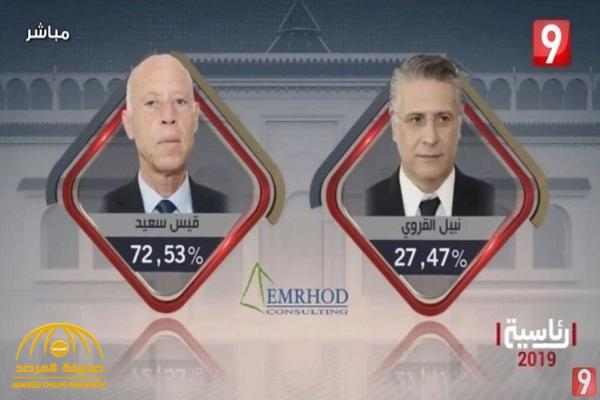 """الاستطلاعات تمنح """"قيس سعيد"""" فوزا ساحقا في الانتخابات الرئاسية في تونس"""