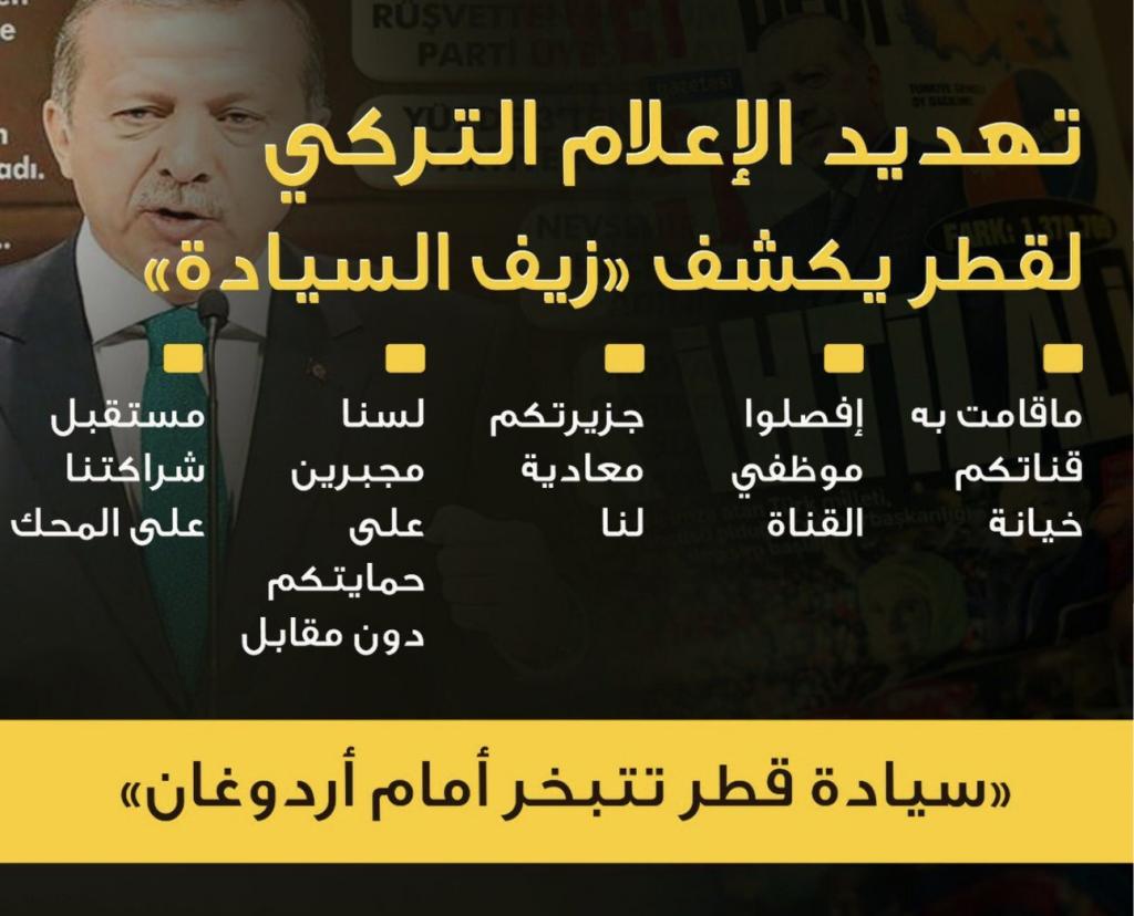 """صحيفة تركية تطالب اعتبار """"الجزيرة القطرية"""" منبرا عدائياً .. وهاشتاق """" أردوغان يهين القطريين """" يتصدر الترند"""