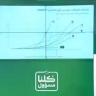 بالفيديو : متحدث الصحة يكشف عن مستوى منحنى إصابات كورونا في المملكة مقارنة بعدد من دول العالم .. ويوجه تحذيرهام