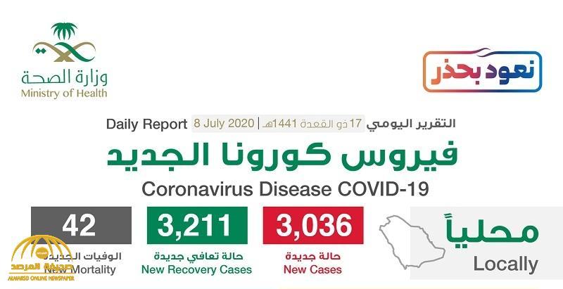 """شاهد """"إنفوجرافيك"""" حول توزيع حالات الإصابة الجديدة بكورونا بحسب المناطق والمدن اليوم الأربعاء"""